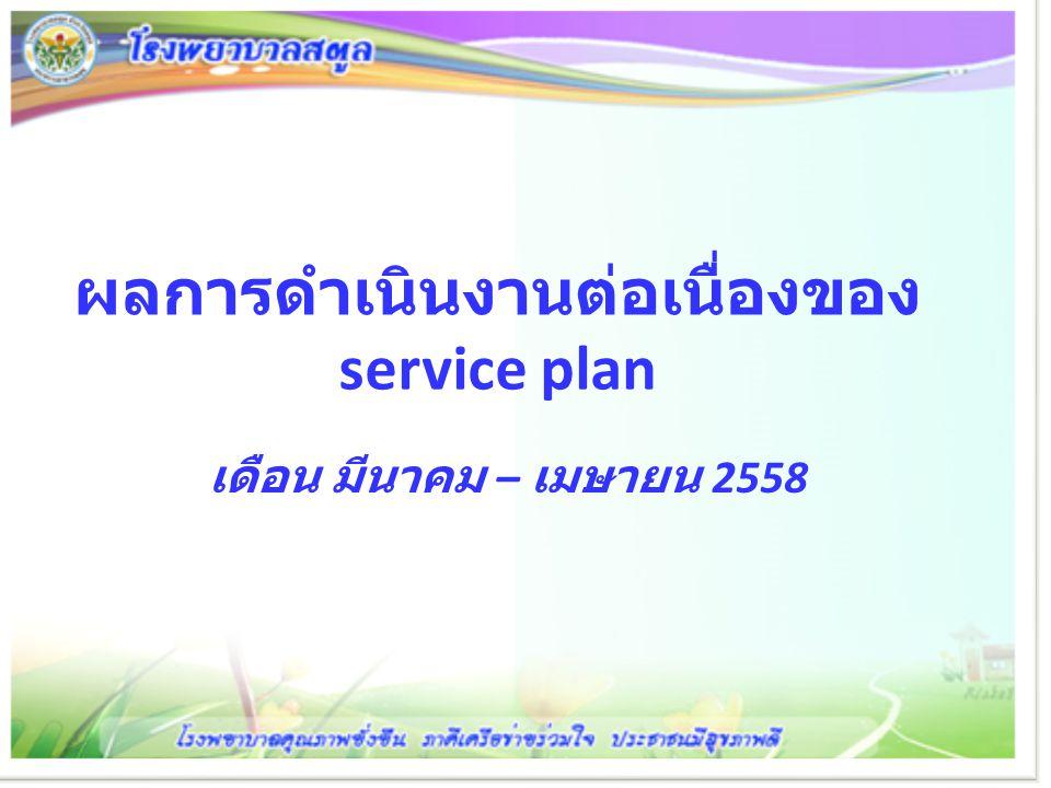 ผลการดำเนินงานต่อเนื่องของ service plan