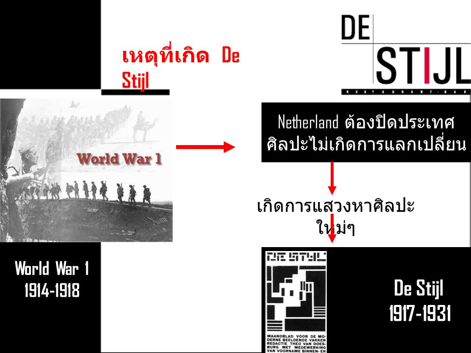 เหตุที่เกิด De Stijl 1917-1931 Netherland ต้องปิดประเทศ