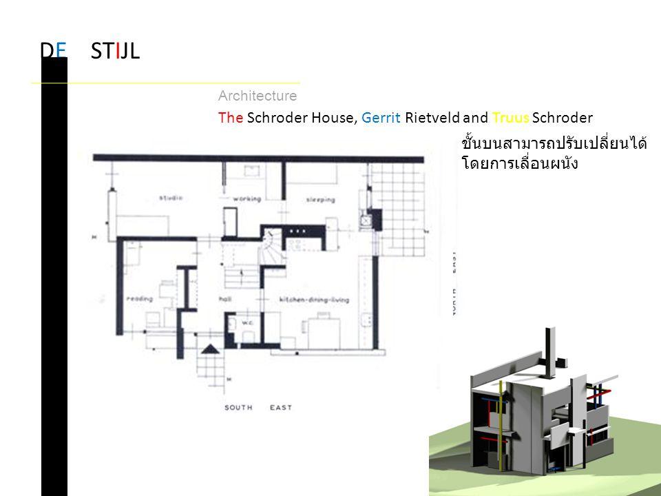 DE STIJL The Schroder House, Gerrit Rietveld and Truus Schroder