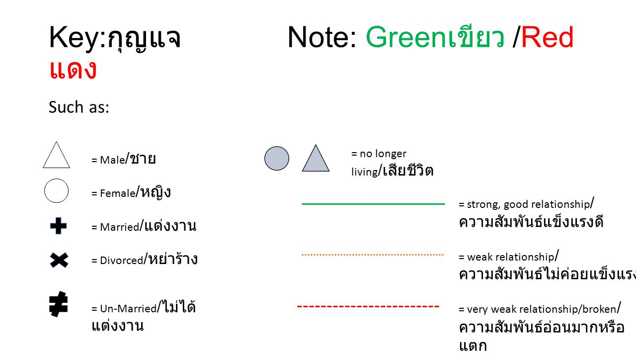 Key:กุญแจ Note: Greenเขียว /Red แดง