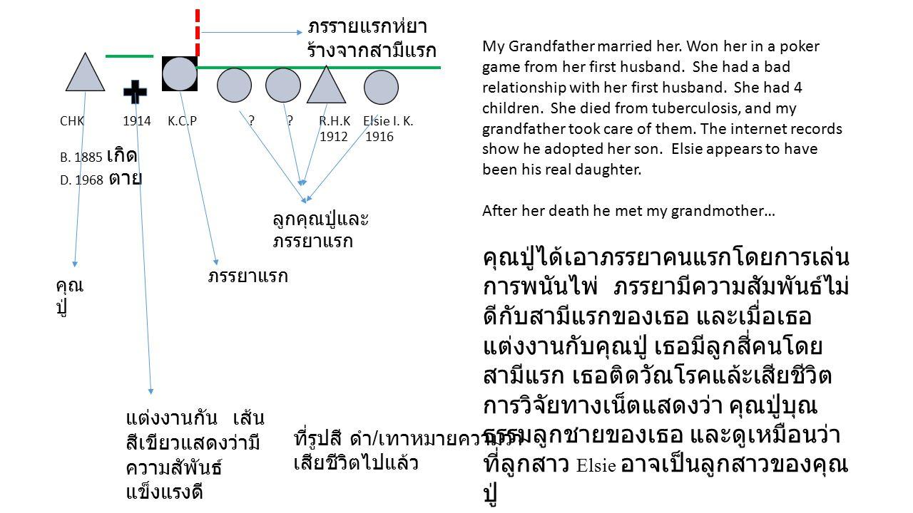 หลังจากภรรยายคนแรกตาย คุณปู่พบคุณยายของฉัน