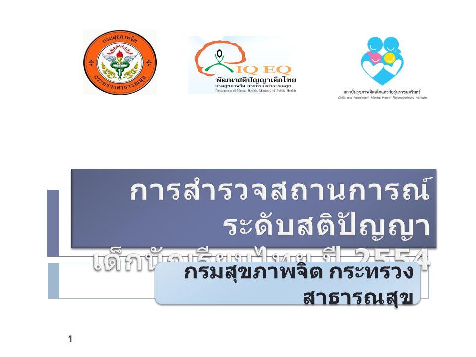 การสำรวจสถานการณ์ระดับสติปัญญา เด็กนักเรียนไทย ปี 2554