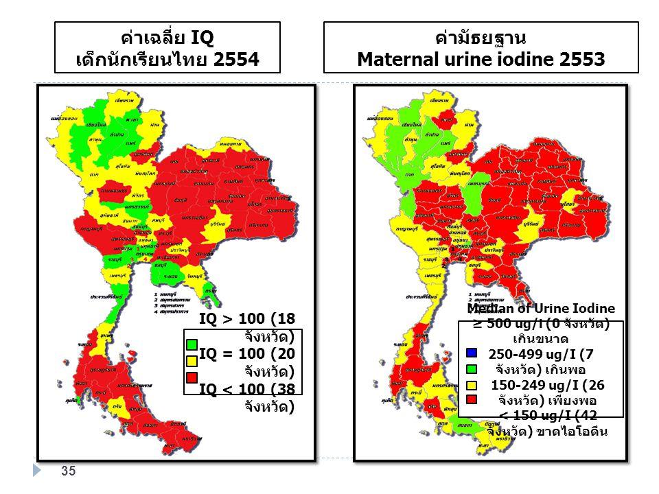 ค่าเฉลี่ย IQ เด็กนักเรียนไทย 2554 ค่ามัธยฐาน