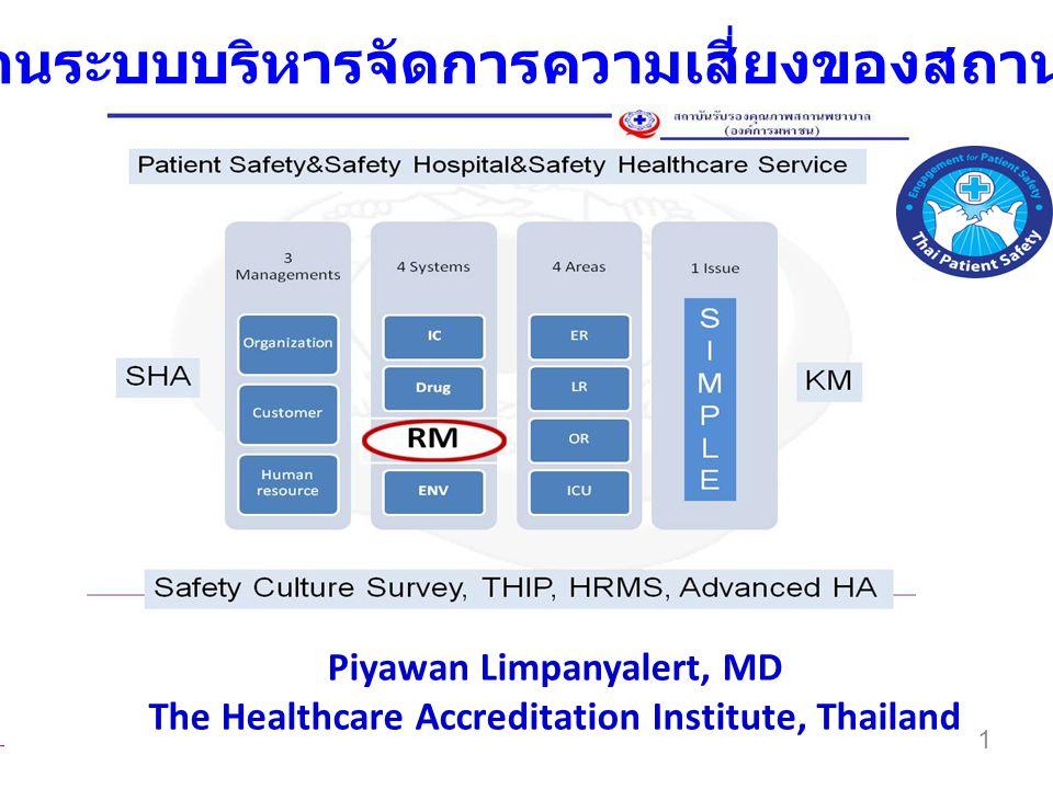 การใช้งานระบบบริหารจัดการความเสี่ยงของสถานพยาบาล