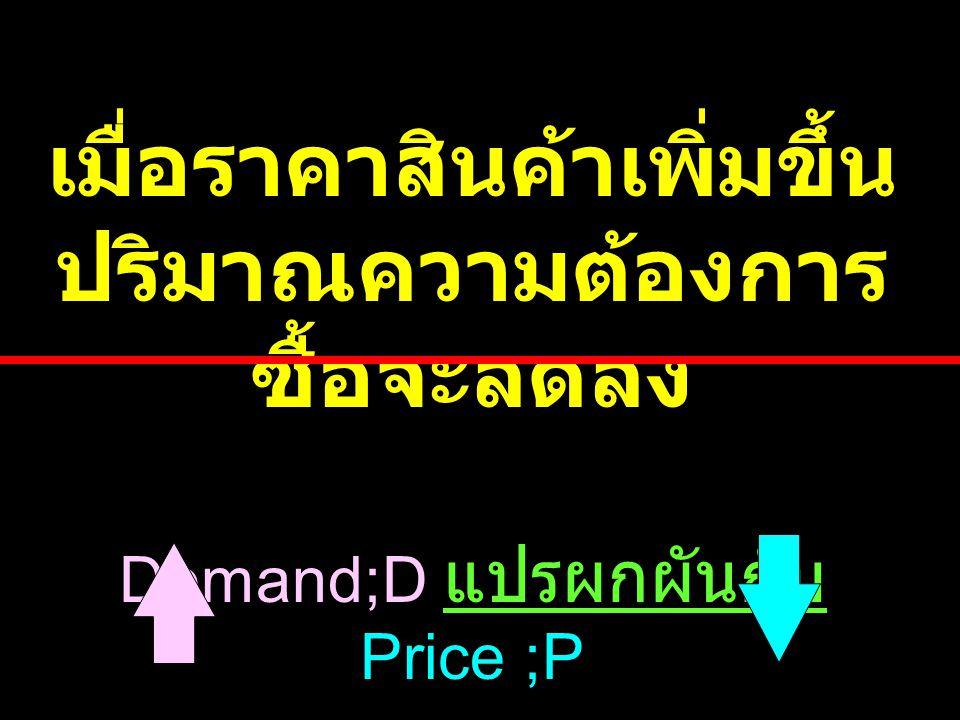 เมื่อราคาสินค้าเพิ่มขึ้นปริมาณความต้องการซื้อจะลดลง Demand;D แปรผกผันกับ Price ;P