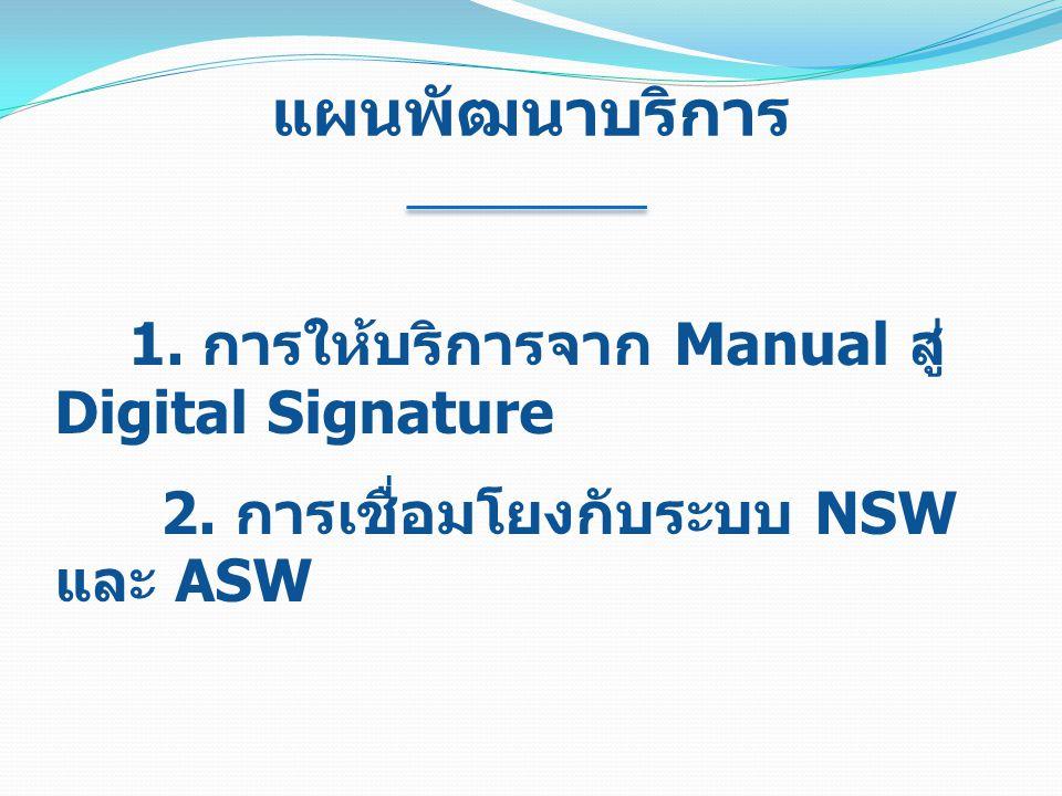 1. การให้บริการจาก Manual สู่ Digital Signature