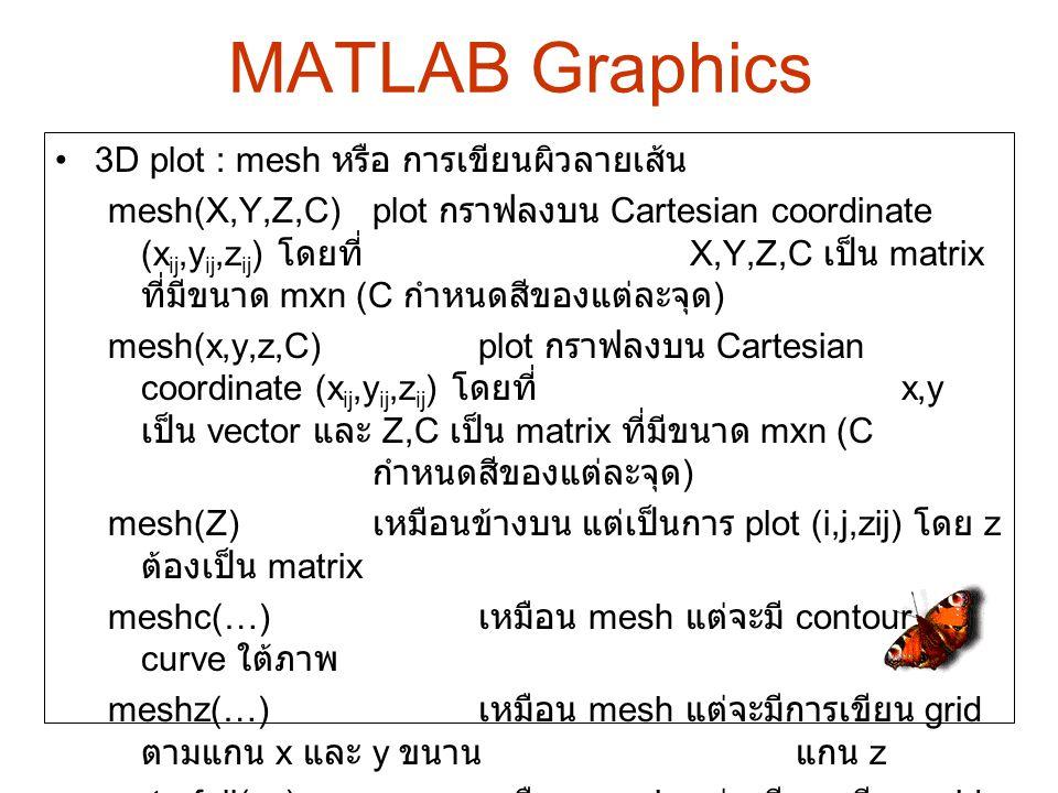 MATLAB Graphics 3D plot : mesh หรือ การเขียนผิวลายเส้น