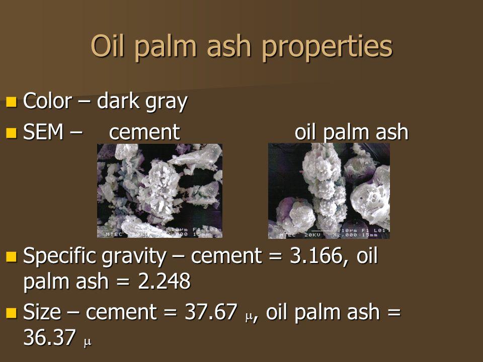 Oil palm ash properties