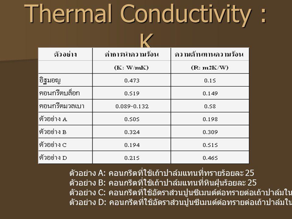 Thermal Conductivity : K