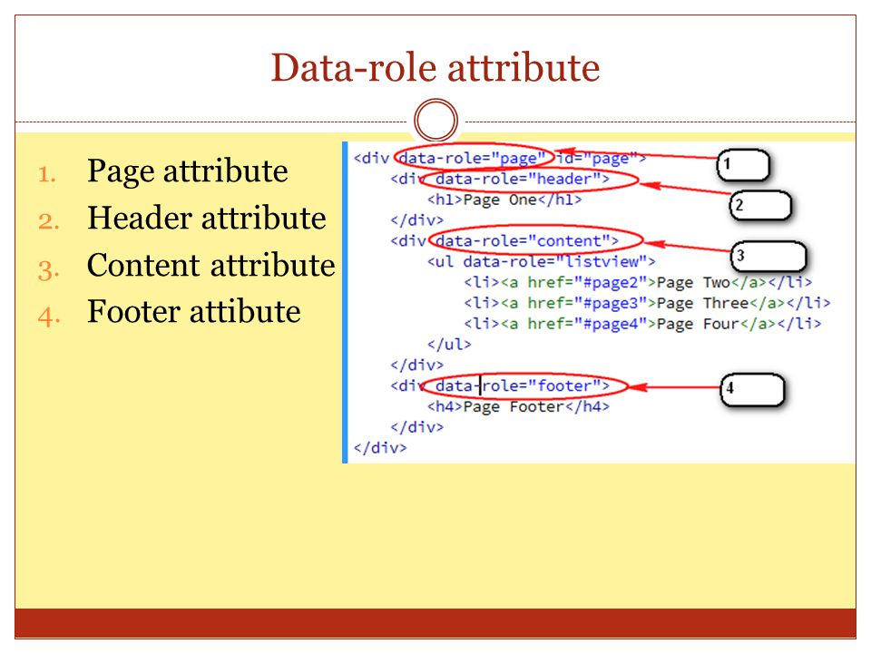 Data-role attribute Page attribute Header attribute Content attribute