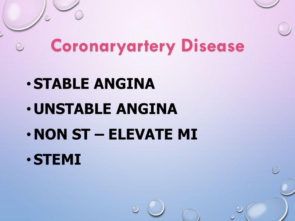 Coronaryartery Disease