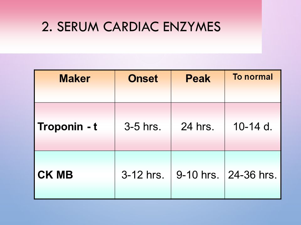 2. Serum cardiac enzymes Maker Onset Peak Troponin - t 3-5 hrs.