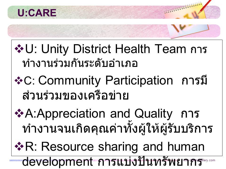 U: Unity District Health Team การทำงานร่วมกันระดับอำเภอ