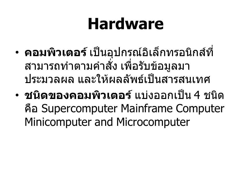 Hardware คอมพิวเตอร์ เป็นอุปกรณ์อิเล็กทรอนิกส์ที่สามารถทำตามคำสั่ง เพื่อรับข้อมูลมาประมวลผล และให้ผลลัพธ์เป็นสารสนเทศ.