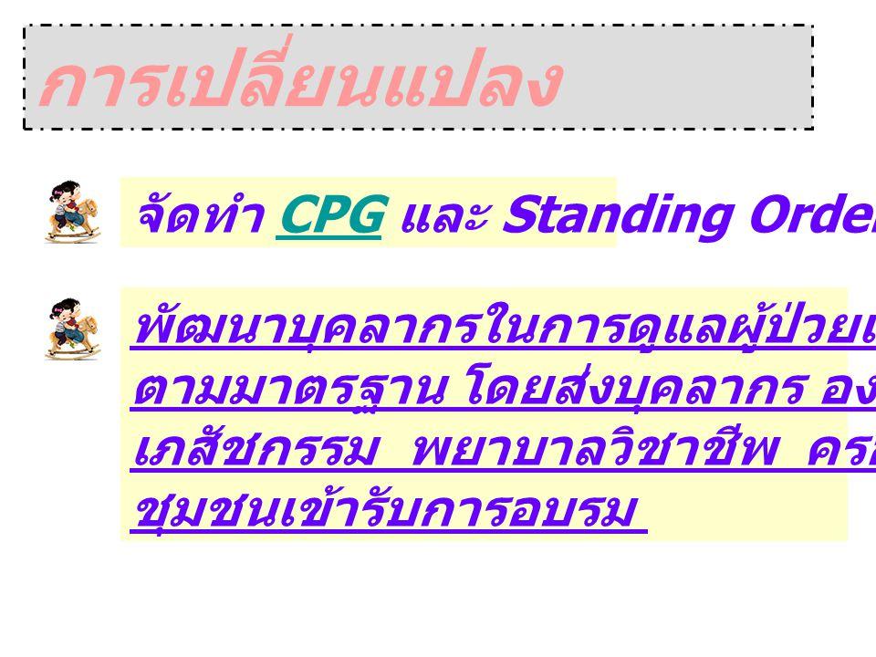 การเปลี่ยนแปลง จัดทำ CPG และ Standing Order