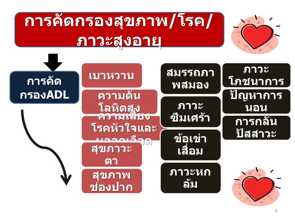 การคัดกรองสุขภาพ/โรค/ภาวะสูงอายุ
