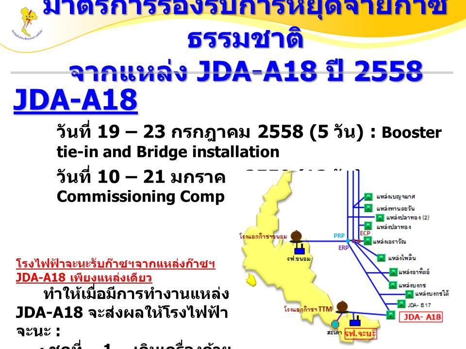 มาตรการรองรับการหยุดจ่ายก๊าซธรรมชาติ จากแหล่ง JDA-A18 ปี 2558