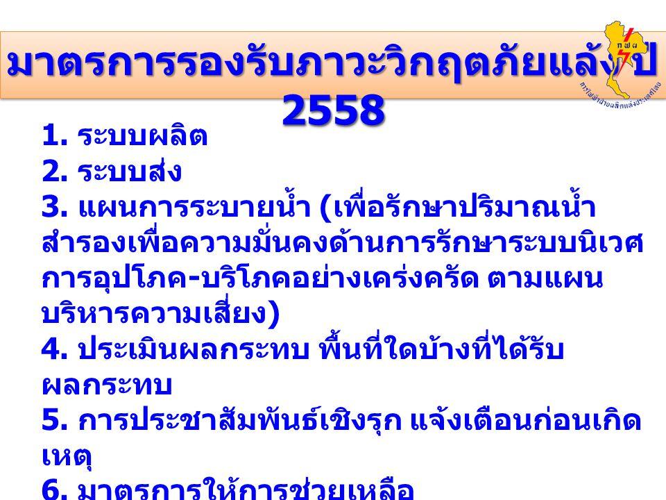 มาตรการรองรับภาวะวิกฤตภัยแล้ง ปี 2558
