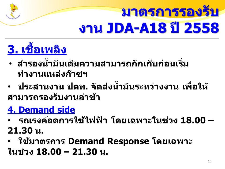 มาตรการรองรับ งาน JDA-A18 ปี 2558 3. เชื้อเพลิง