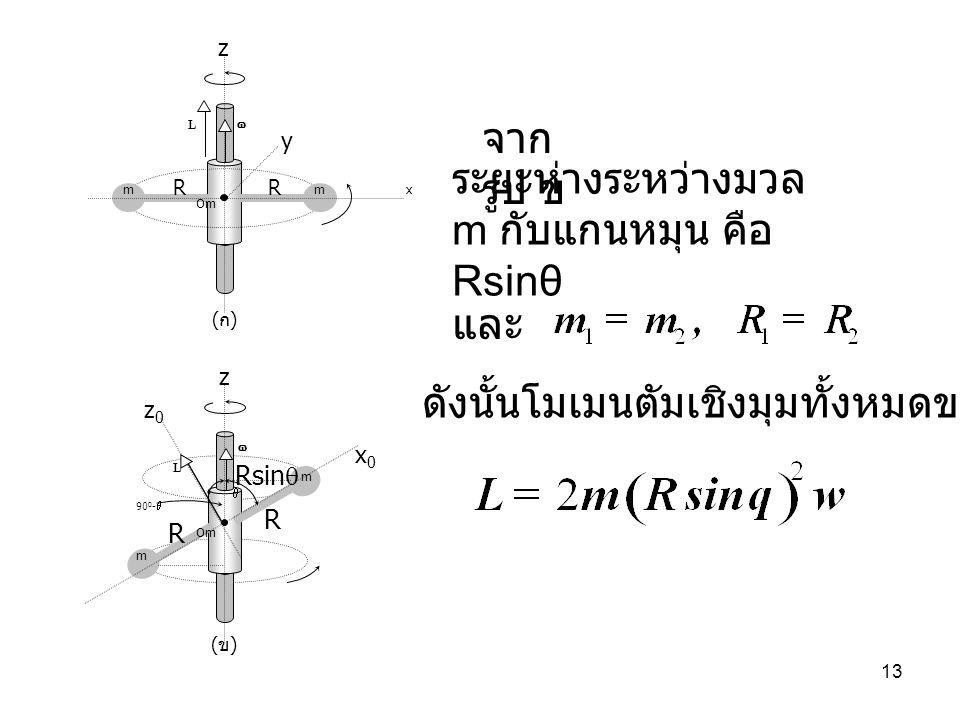 ระยะห่างระหว่างมวล m กับแกนหมุน คือ Rsinθ