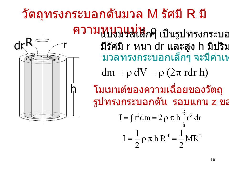 วัตถุทรงกระบอกตันมวล M รัศมี R มีความหนาแน่น 