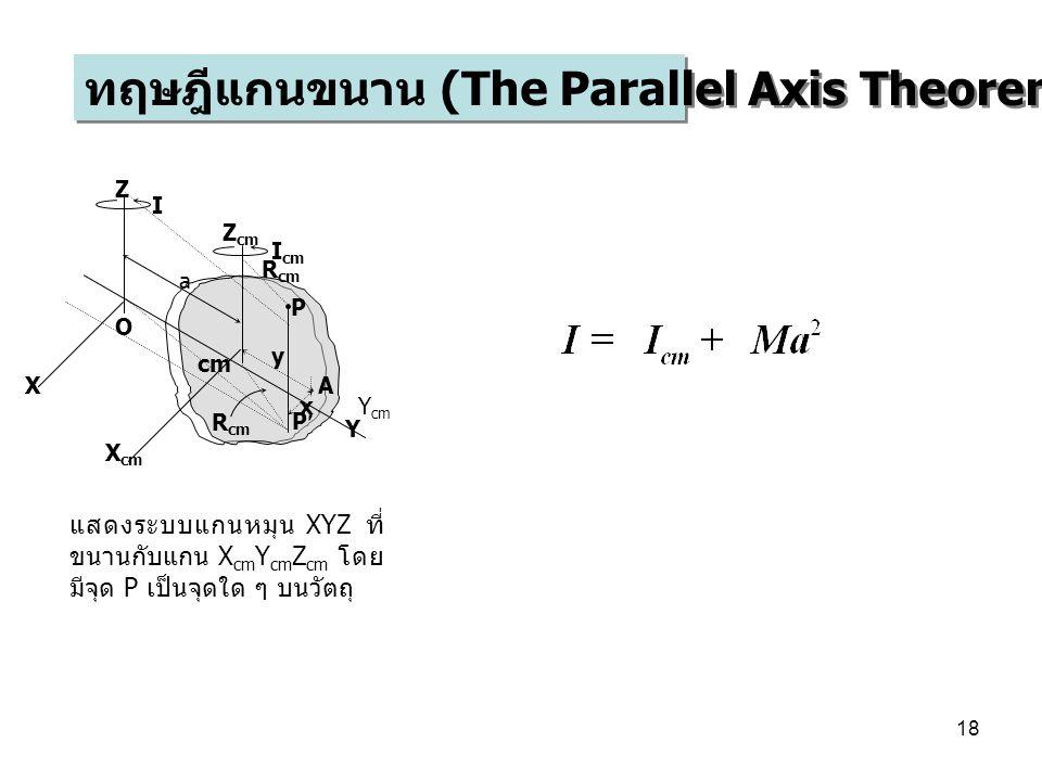 ทฤษฎีแกนขนาน (The Parallel Axis Theorem)