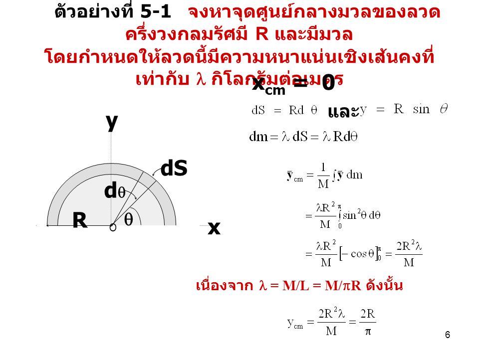 ตัวอย่างที่ 5-1 จงหาจุดศูนย์กลางมวลของลวดครึ่งวงกลมรัศมี R และมีมวล โดยกำหนดให้ลวดนี้มีความหนาแน่นเชิงเส้นคงที่เท่ากับ  กิโลกรัมต่อเมตร
