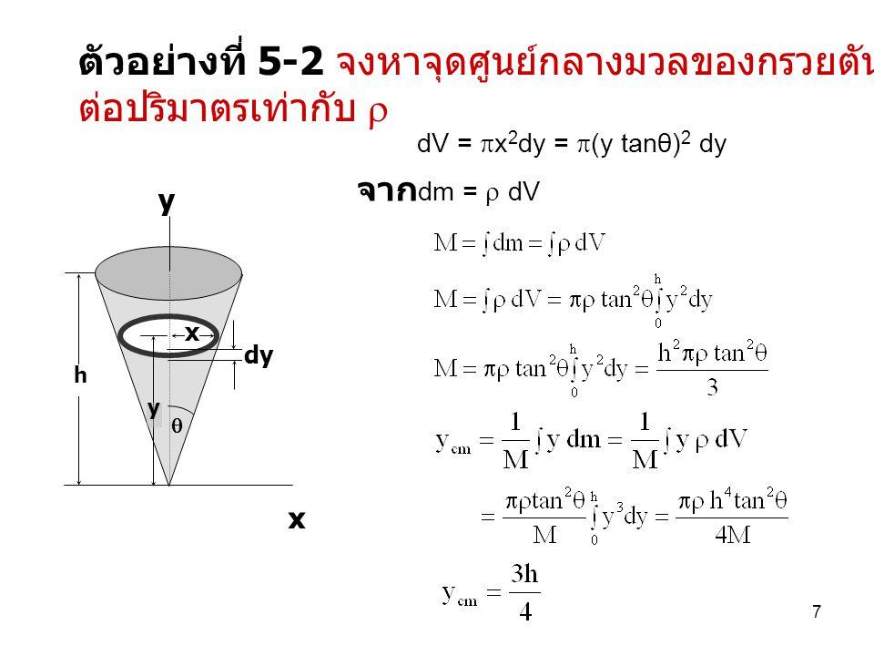 ตัวอย่างที่ 5-2 จงหาจุดศูนย์กลางมวลของกรวยตัน ซึ่งมีความหนาแน่น