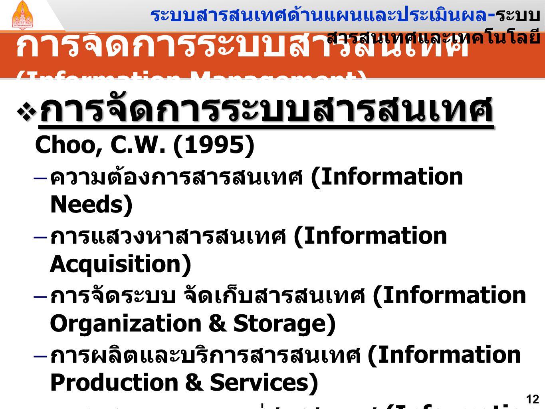การจัดการระบบสารสนเทศ (Information Management)