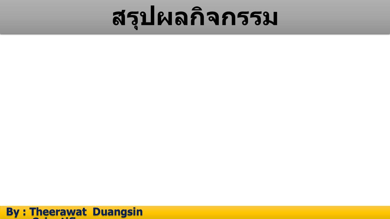 สรุปผลกิจกรรม By : Theerawat Duangsin Scientific process