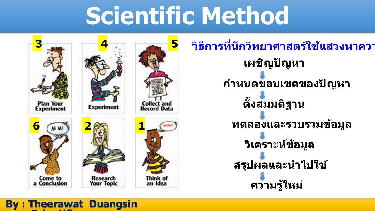 Scientific Method 3. 4. 5. วิธีการที่นักวิทยาศาสตร์ใช้แสวงหาความรู้มีขั้นตอน ดังนี้ เผชิญปัญหา.