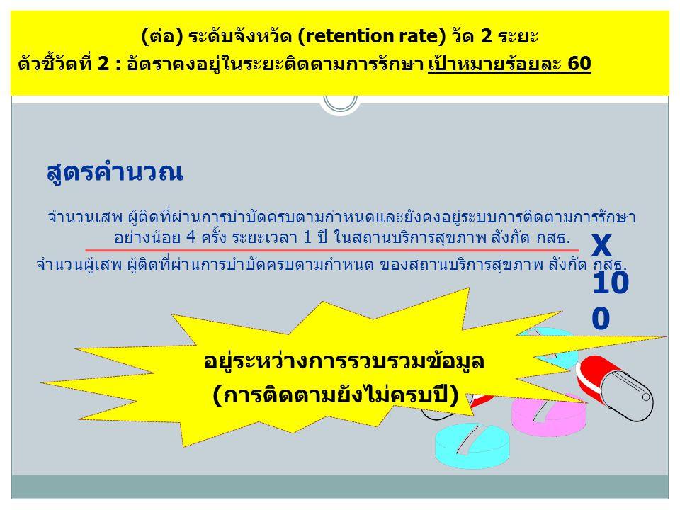 (ต่อ) ระดับจังหวัด (retention rate) วัด 2 ระยะ