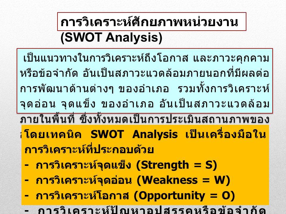 การวิเคราะห์ศักยภาพหน่วยงาน (SWOT Analysis)