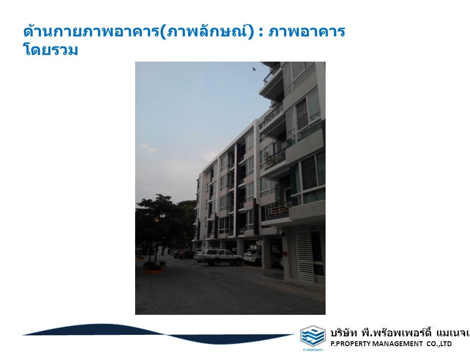 ด้านกายภาพอาคาร(ภาพลักษณ์) : ภาพอาคารโดยรวม