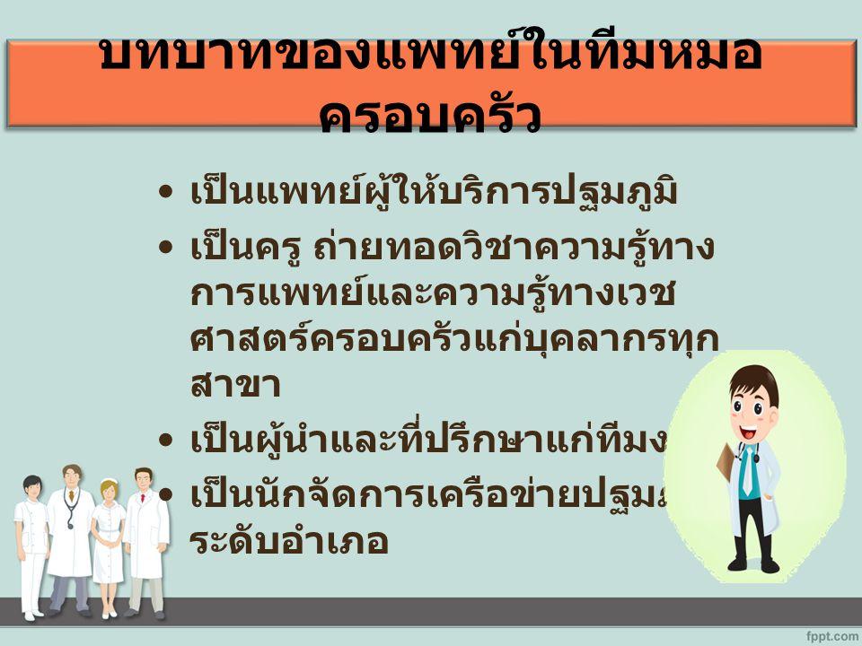 บทบาทของแพทย์ในทีมหมอครอบครัว