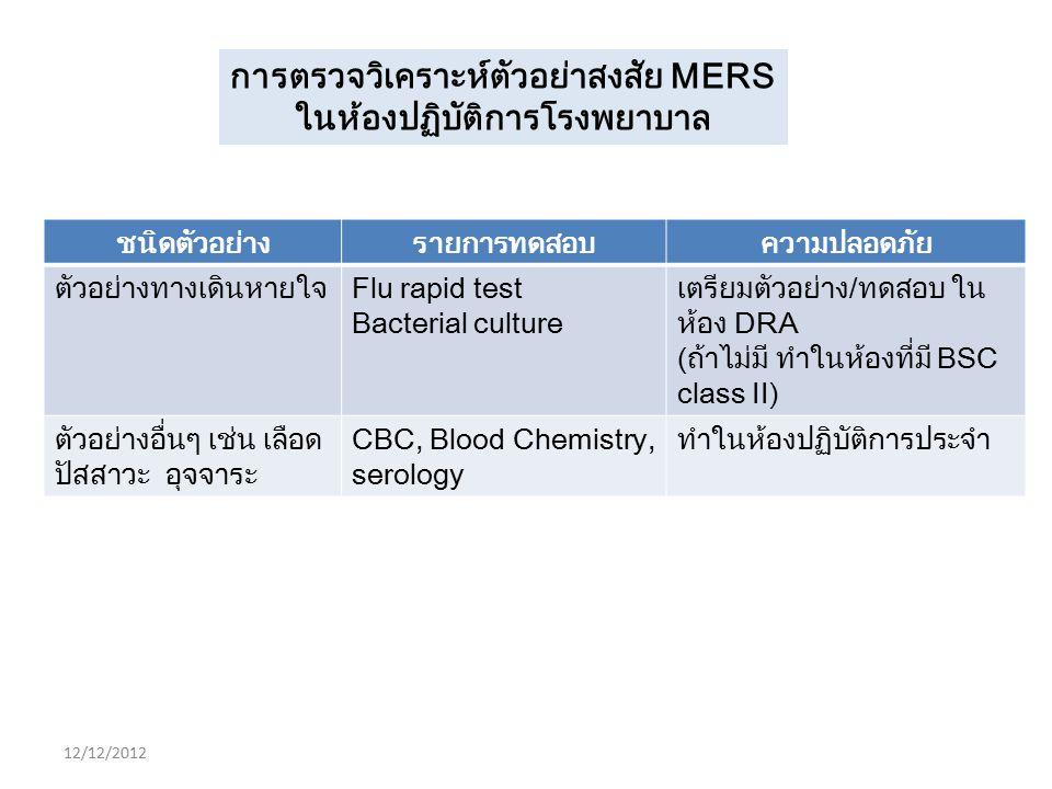 การตรวจวิเคราะห์ตัวอย่าสงสัย MERS ในห้องปฏิบัติการโรงพยาบาล