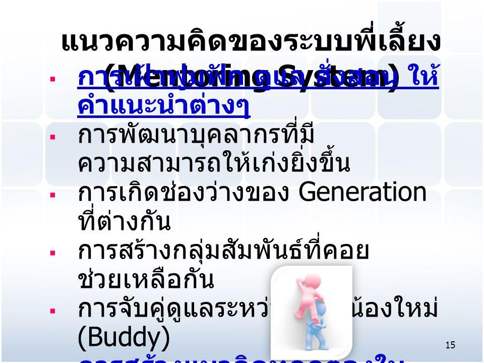 แนวความคิดของระบบพี่เลี้ยง (Mentoring System)