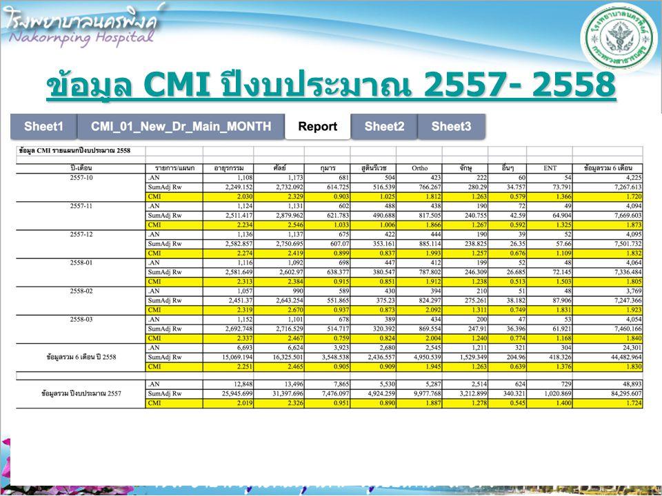 ข้อมูล CMI ปีงบประมาณ 2557- 2558