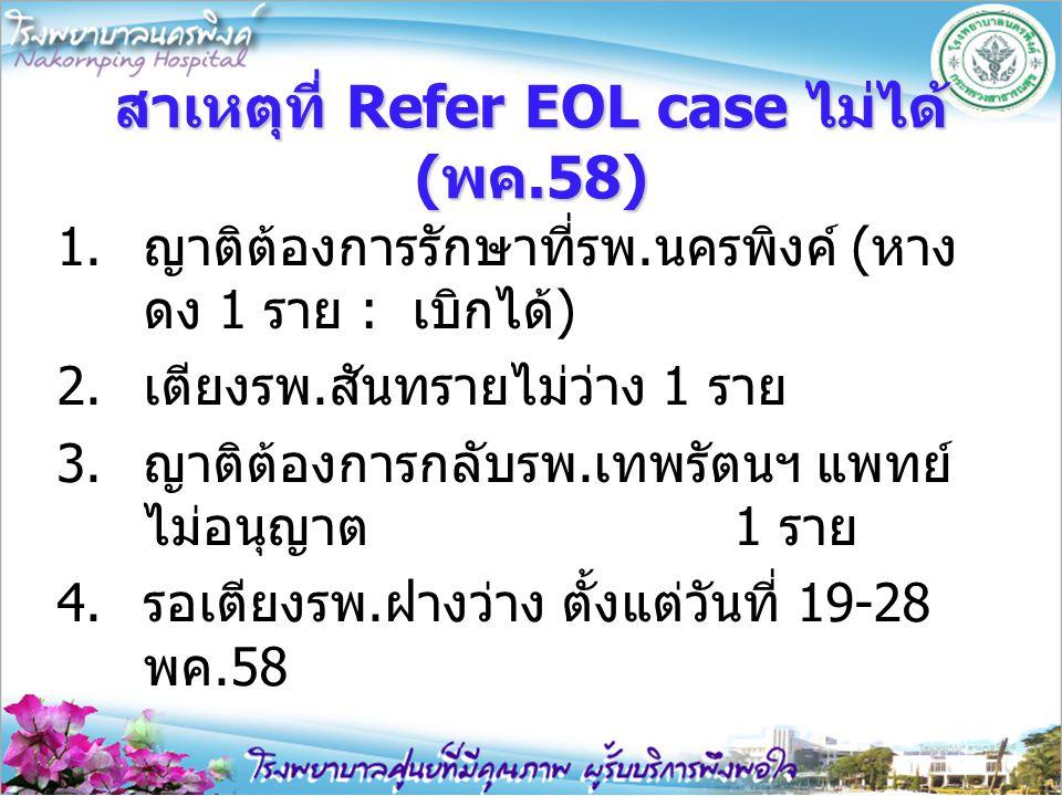 สาเหตุที่ Refer EOL case ไม่ได้ (พค.58)