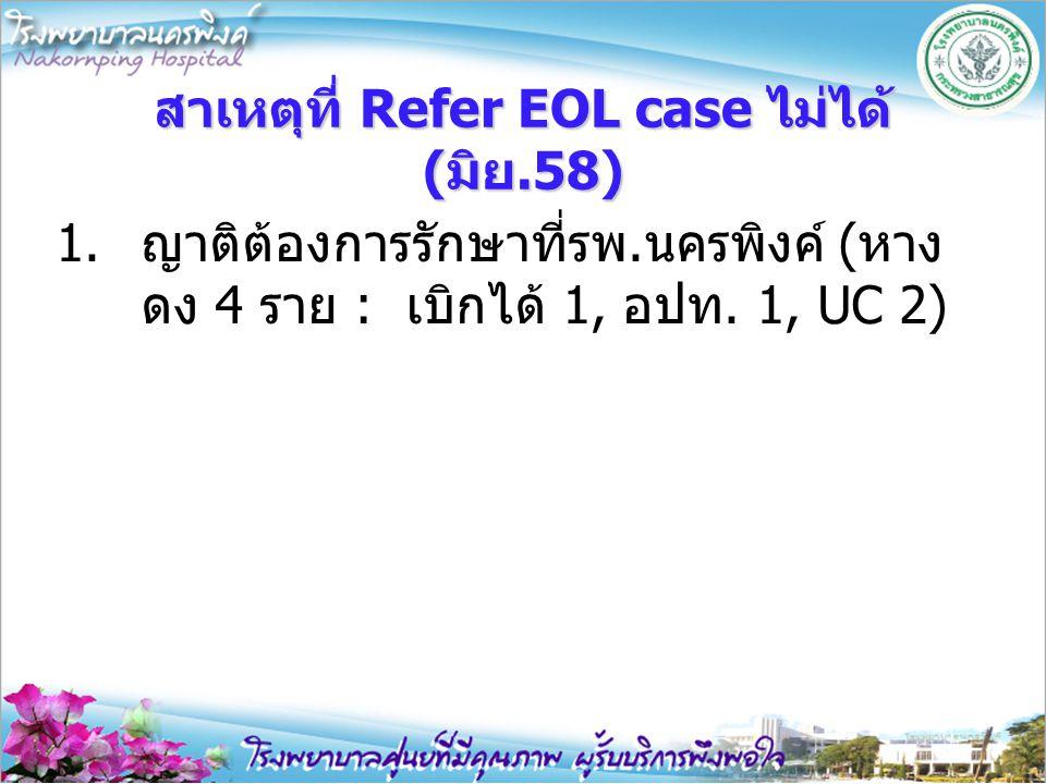 สาเหตุที่ Refer EOL case ไม่ได้ (มิย.58)