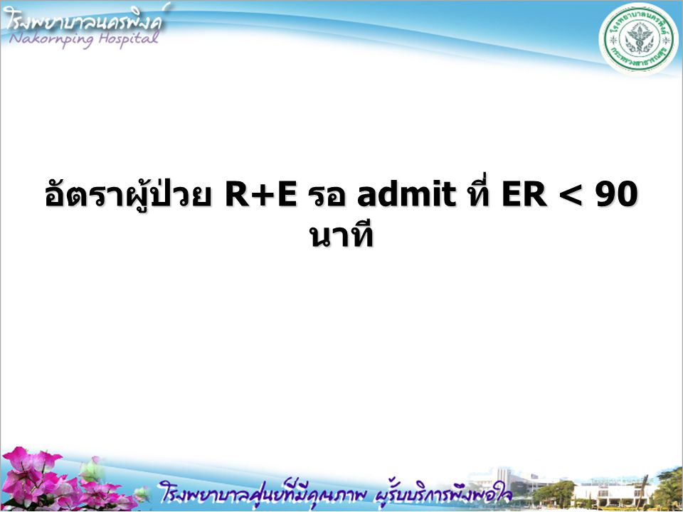 อัตราผู้ป่วย R+E รอ admit ที่ ER < 90 นาที