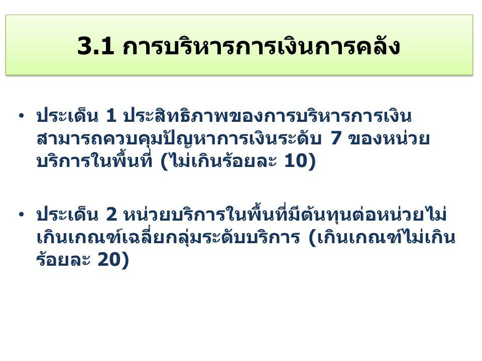 3.1 การบริหารการเงินการคลัง