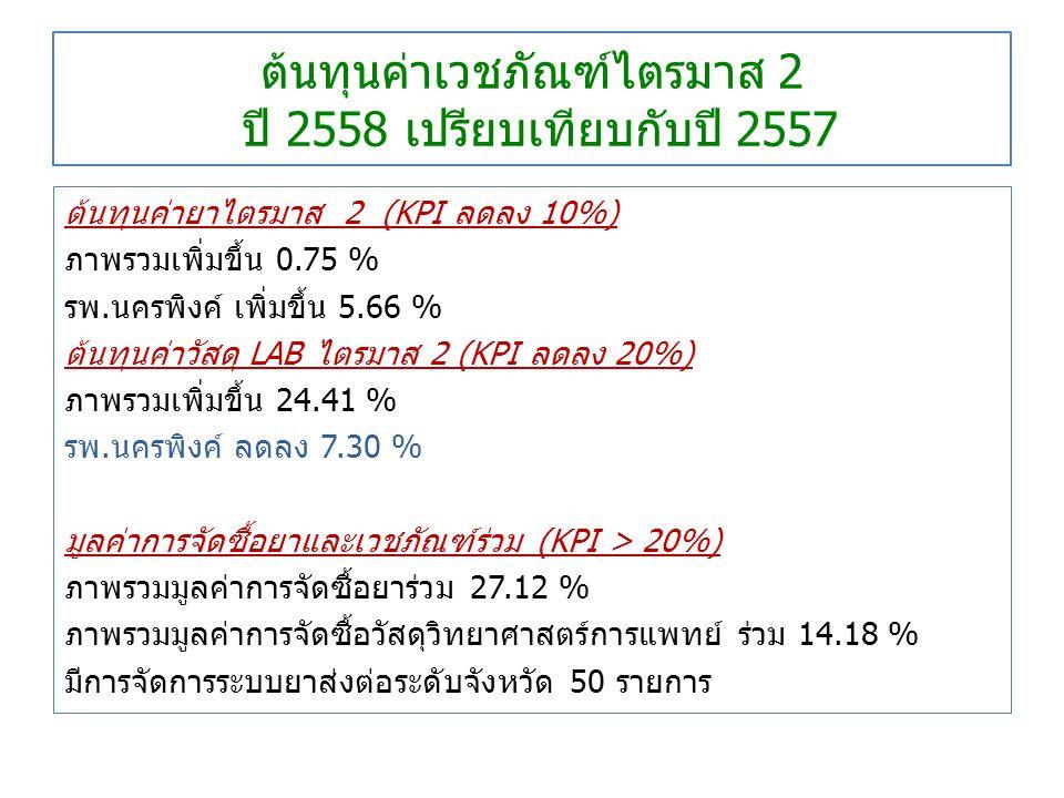 ต้นทุนค่าเวชภัณฑ์ไตรมาส 2 ปี 2558 เปรียบเทียบกับปี 2557