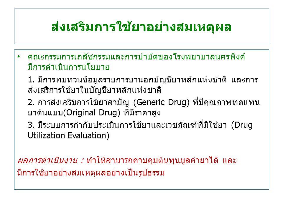 ส่งเสริมการใช้ยาอย่างสมเหตุผล