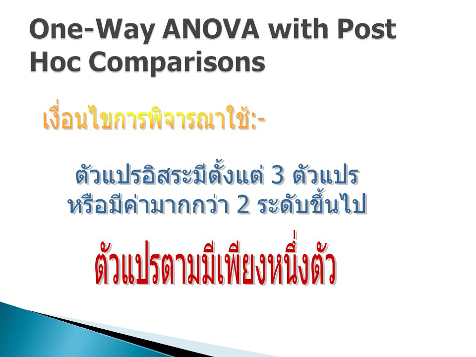 One-Way ANOVA with Post Hoc Comparisons