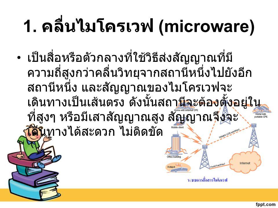 1. คลื่นไมโครเวฟ (microware)