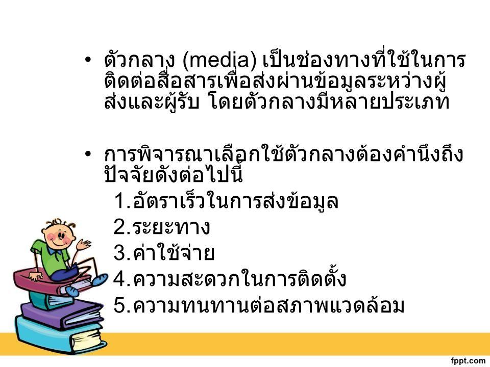 ตัวกลางในการสื่อสารข้อมูล (Transmission Media)