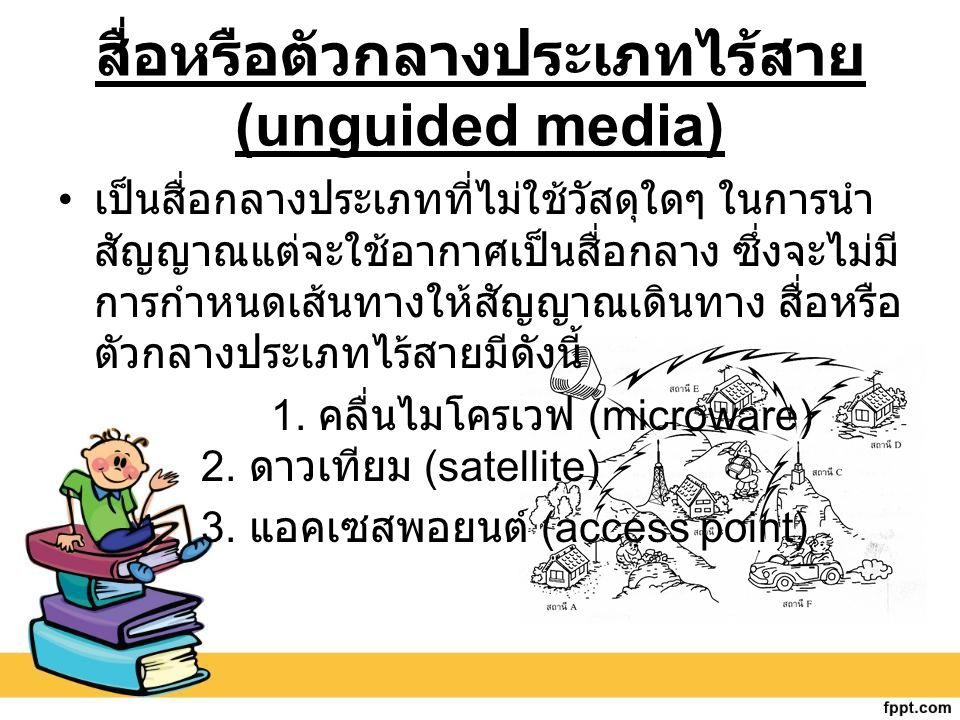 สื่อหรือตัวกลางประเภทไร้สาย (unguided media)