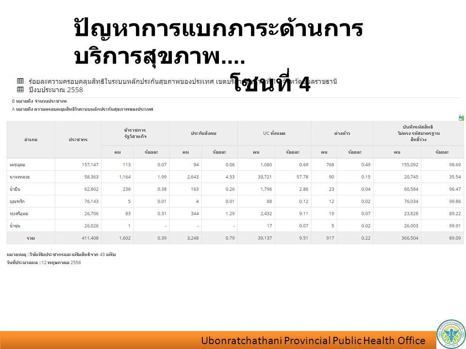 Ubonratchathani Provincial Public Health Office