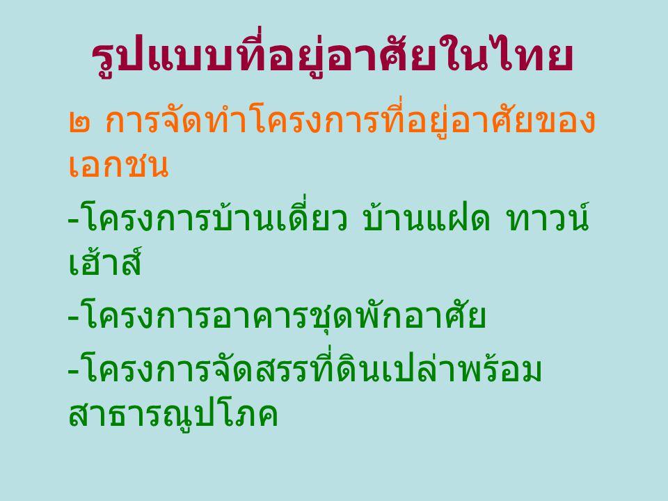 รูปแบบที่อยู่อาศัยในไทย
